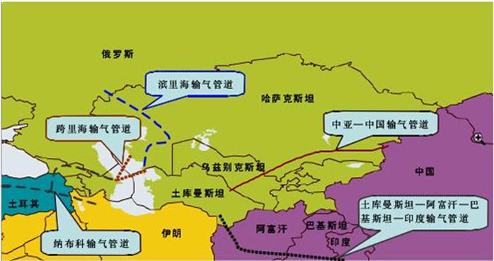 中国-中亚天然气管道d线开工